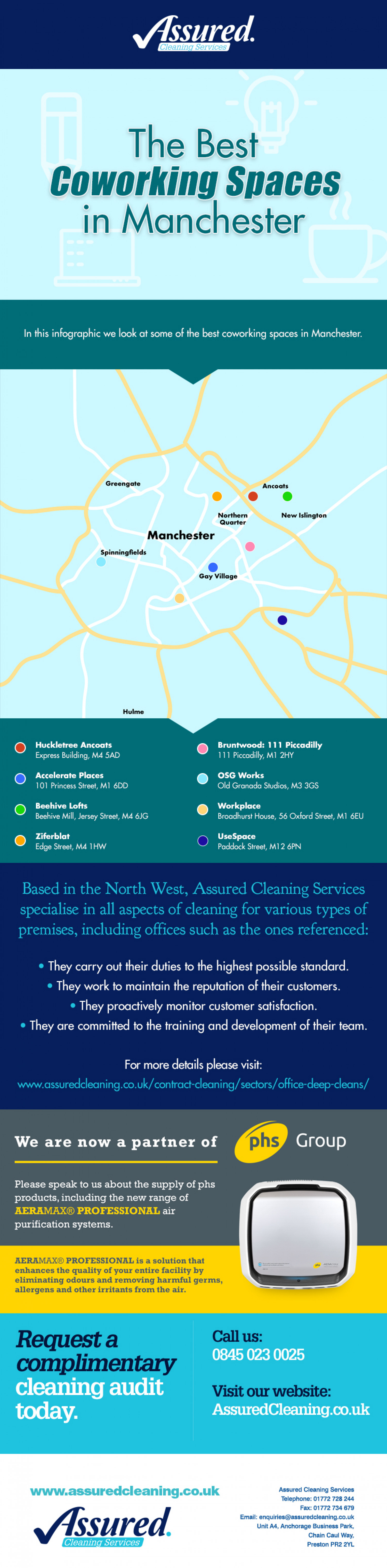 The Best Coworking Spaces in Manchester Infographic