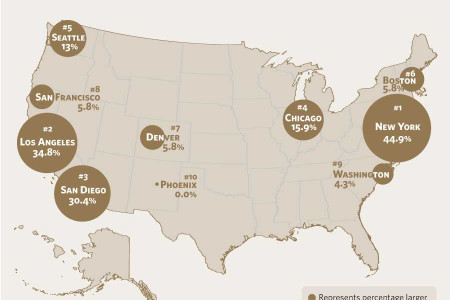 The Best Dressed Cities in America Infographic
