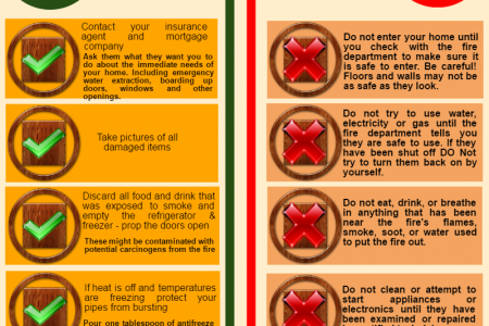 The Best Fire and Smoke Damage Restoration in the Denver Area Infographic