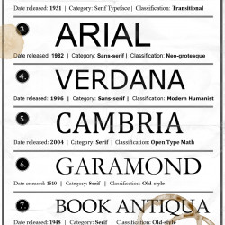 the best fonts for your resume ranked visually