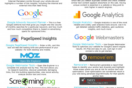 The Best Free SEO Tools [Infographic] Infographic