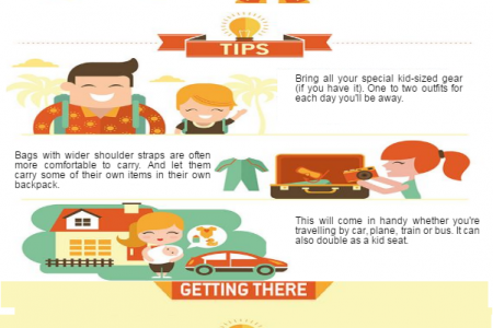 The best guide to travelling with kids Infographic
