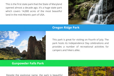 The best hiking spots in Baltimore Infographic