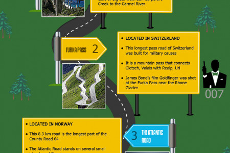 The Best, Most Dangerous and Haunted Roads in the World Infographic