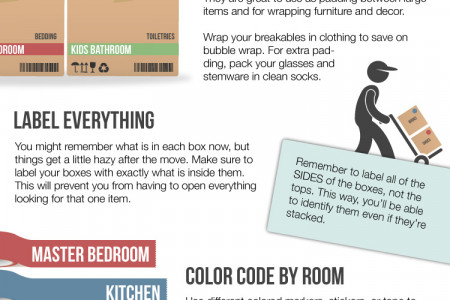 The Best Moving Tips Pinterest Can Offer Infographic
