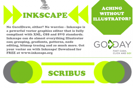 The Best Open Source (free!) Graphic Design Programs Infographic
