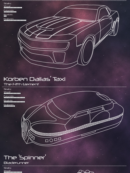 The Best Sci-Fi Cars Of All Time Infographic