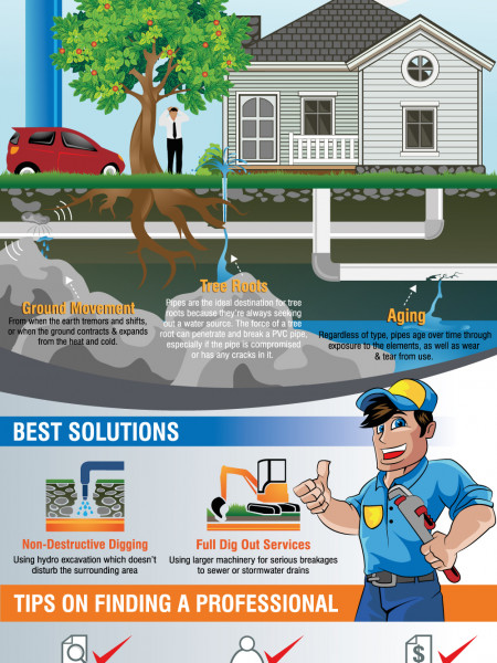 The Best Solutions to Fix a Broken PVC Pipe Infographic