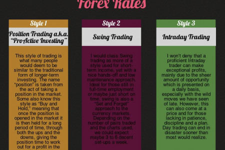 The Best Style Of Forex Trading - Forex Rates Infographic