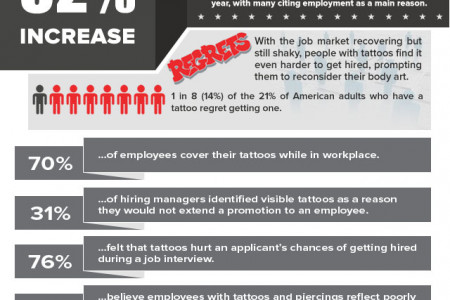The Best Tattoo Removal Infographic