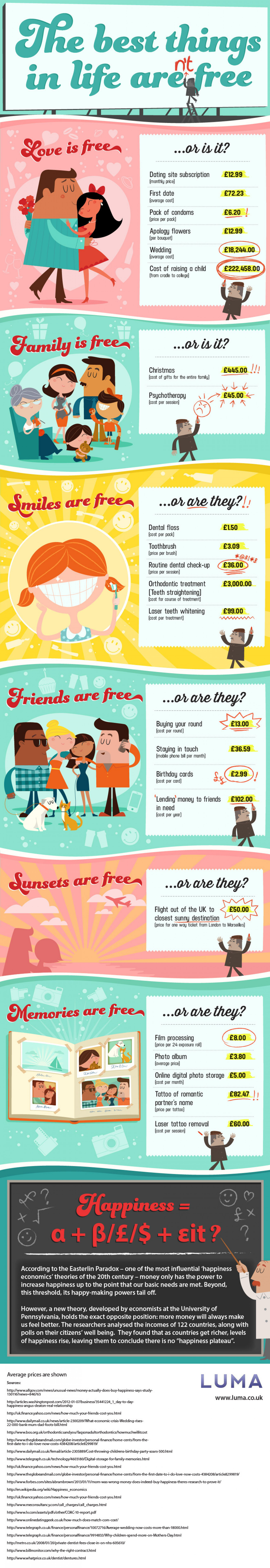 The Best Things in Life Aren't Free Infographic