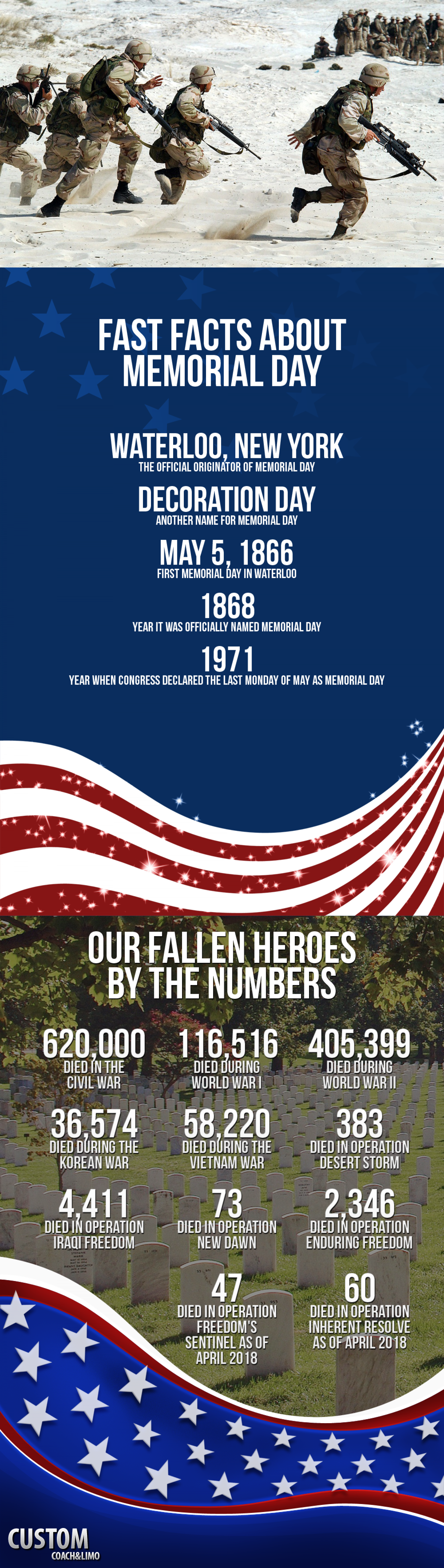 The Best Way to Celebrate Memorial Day  Infographic
