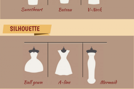 The Best Wedding Style Infographic