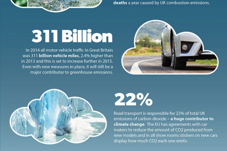 The Big 2015 Diesel Dupe Infographic