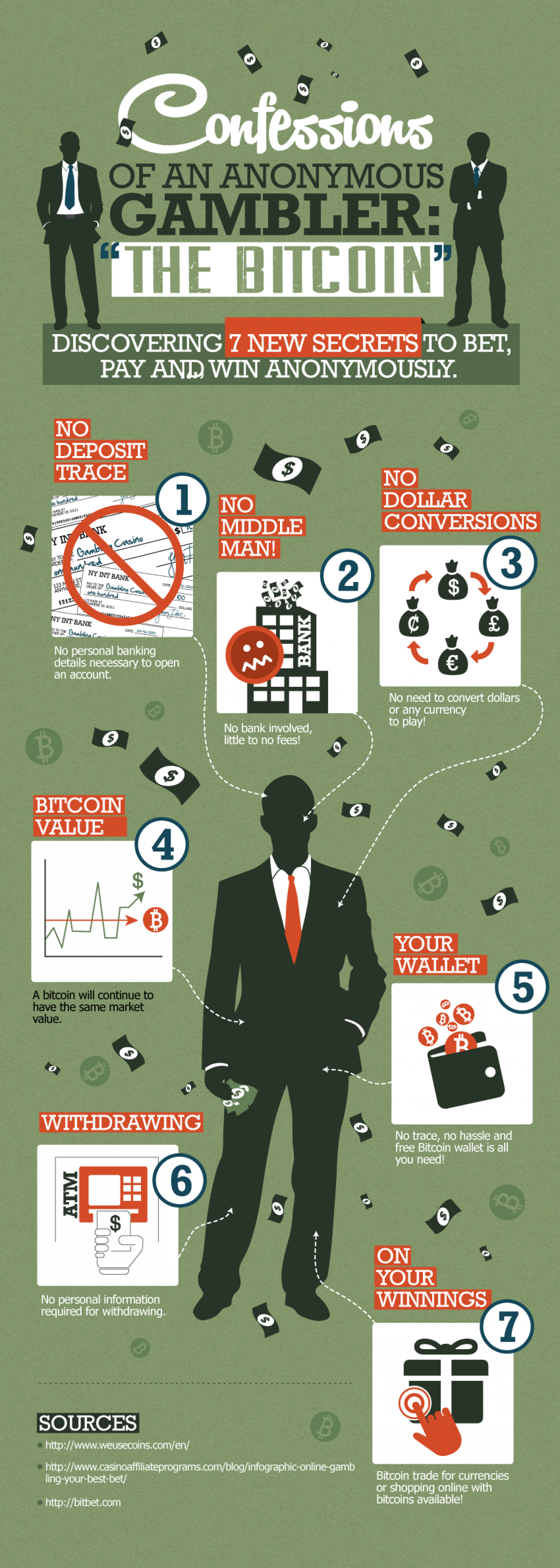 "Confessions Of An Anonymous Gambler: ""The Bitcoin"" Infographic"