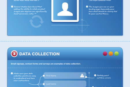 The Blueprint for a Perfectly Testable Landing Page Infographic