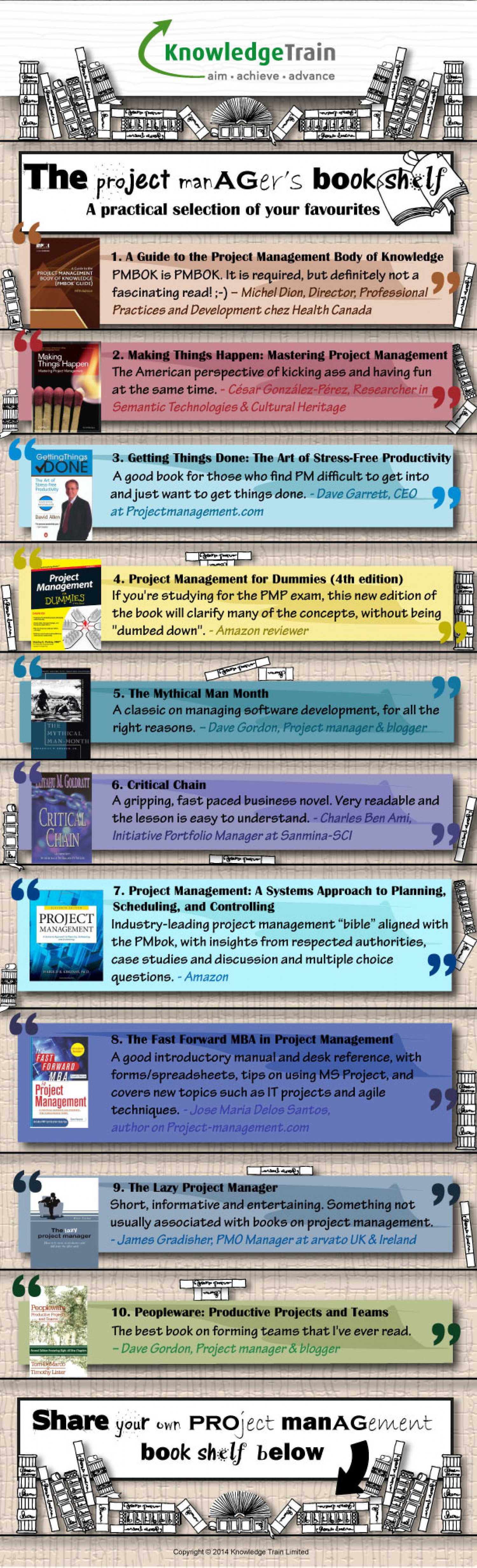 The bookshelf of a project manager Infographic