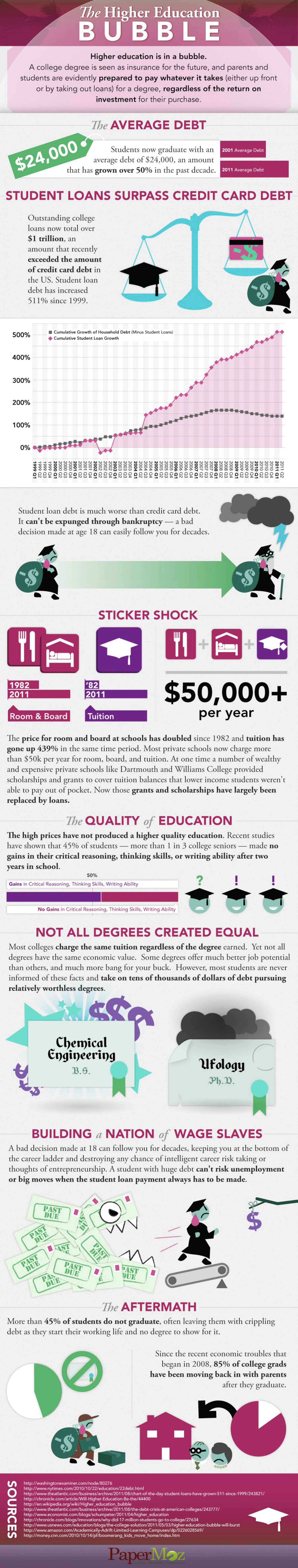 is the cost of college too high persuasive essay careers traces ga is the cost of college too high persuasive essay