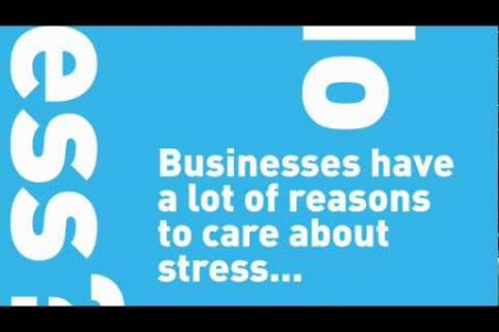 The Business Impact of Stress Infographic