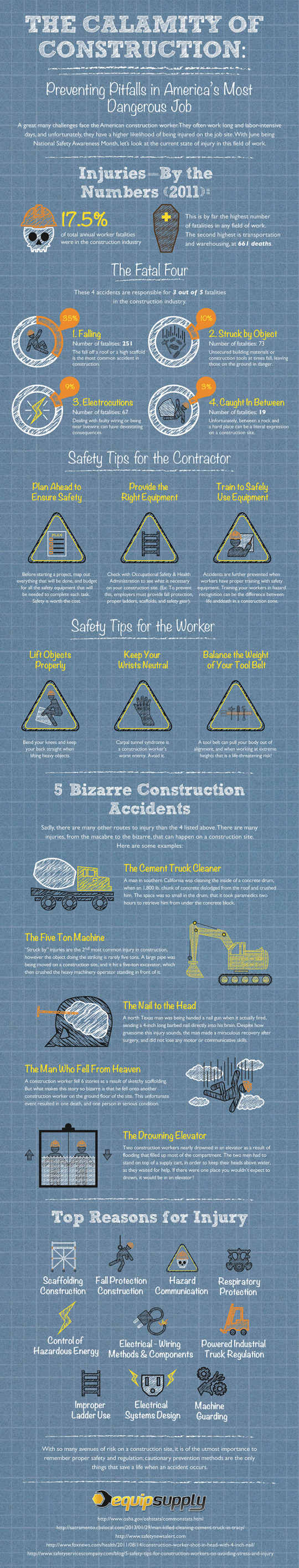The Calamities of Construction