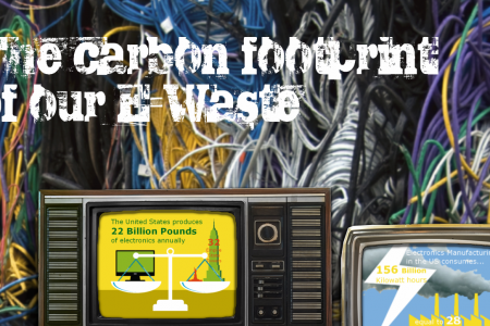 The Carbon Footprint of Our E-Waste Infographic