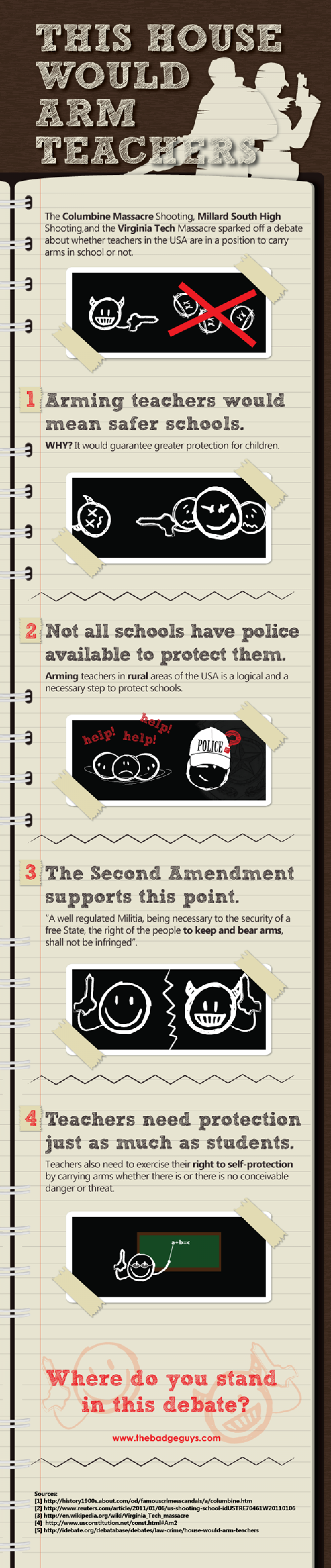 The Case For Arming Teachers on Campuses Infographic