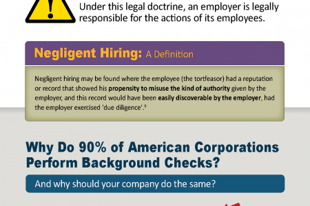 The Case for Pre-Employment Background Checks Infographic