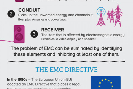 The CE Mark Infographic