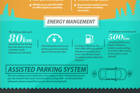 The Chevrolet Volt Infographic
