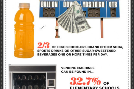 The Childhood Obesity Epidemic Infographic
