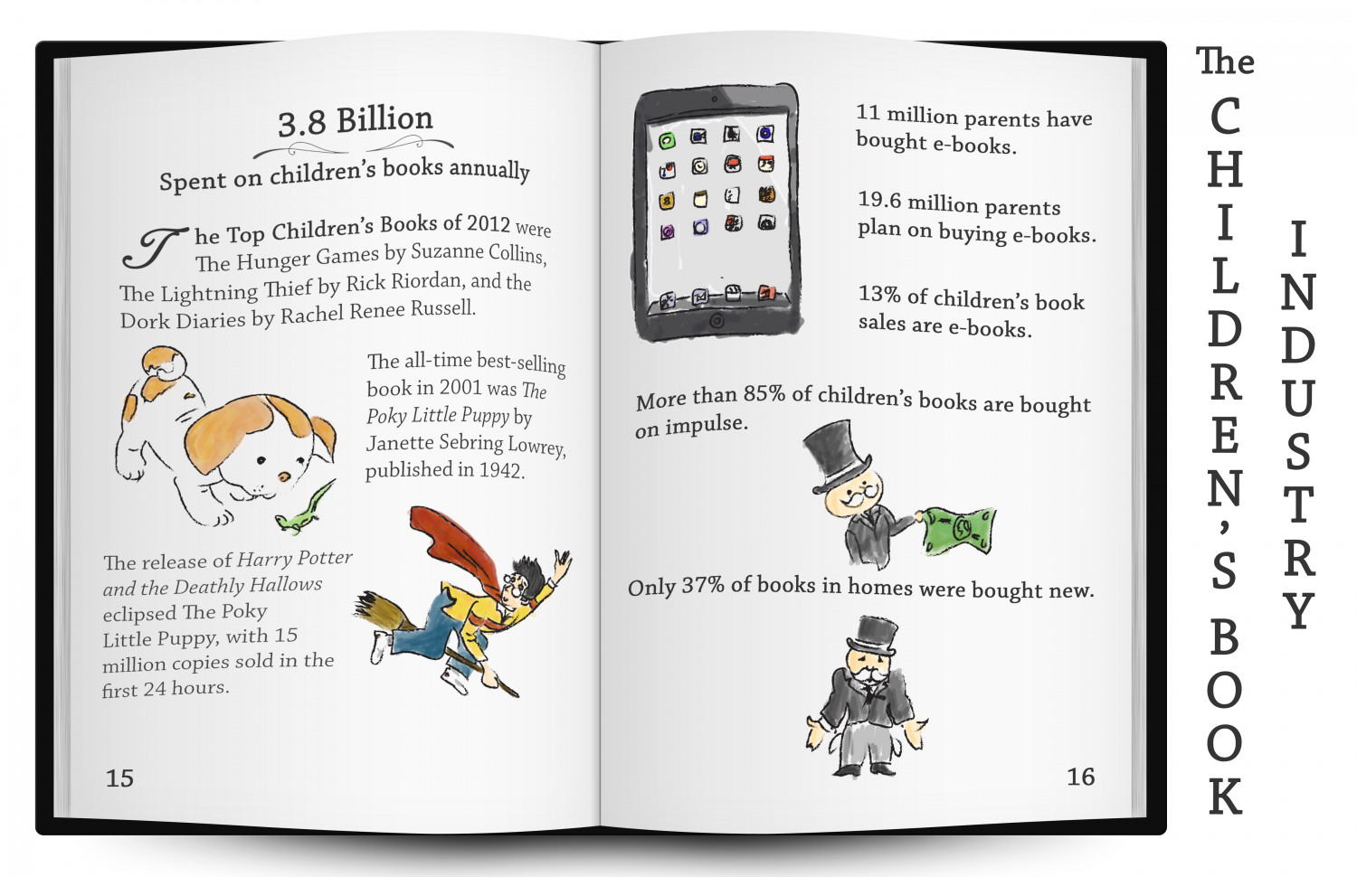The Children's Book Industry Infographic