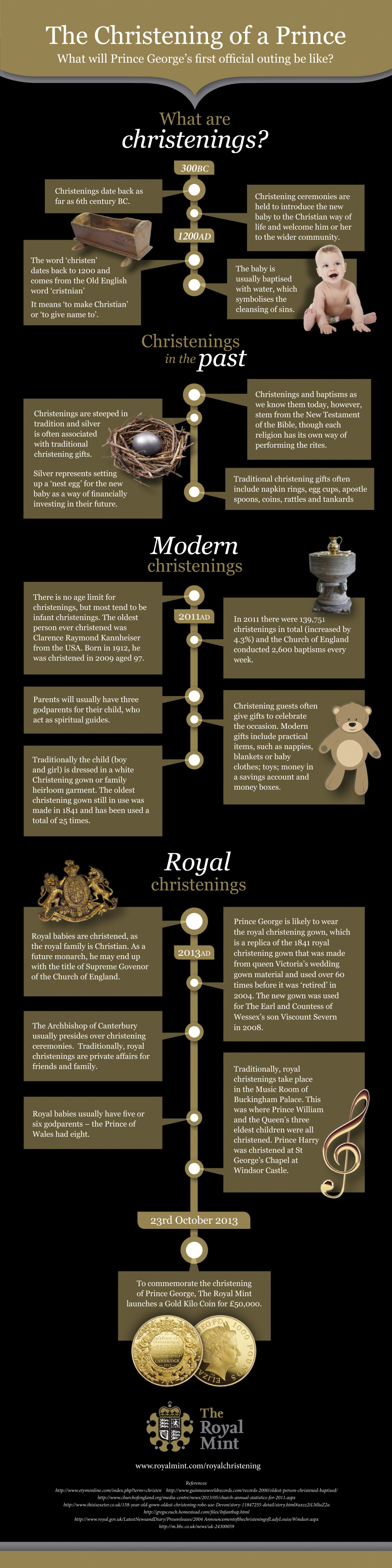 The Christening of a Prince Infographic