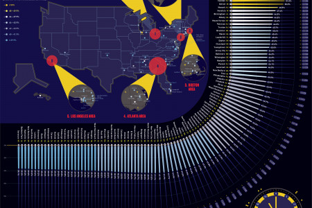 The Cities That Never Sleep Infographic