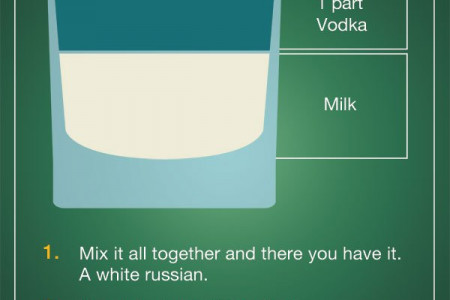 The Close Enough Cocktail Infographic