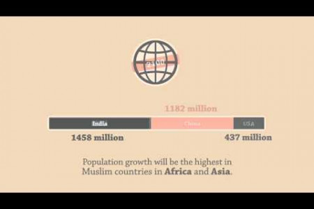 The Closing Population Window Infographic