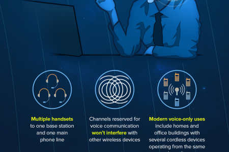 The Co-Existence Of Multi-RATs: A Look At How Radio Access Technology Keeps Us Connected Infographic