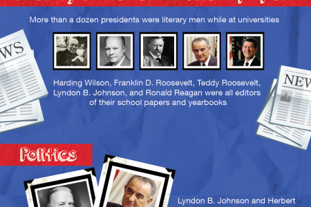 The College Activities of America's Great Presidential Leaders Infographic