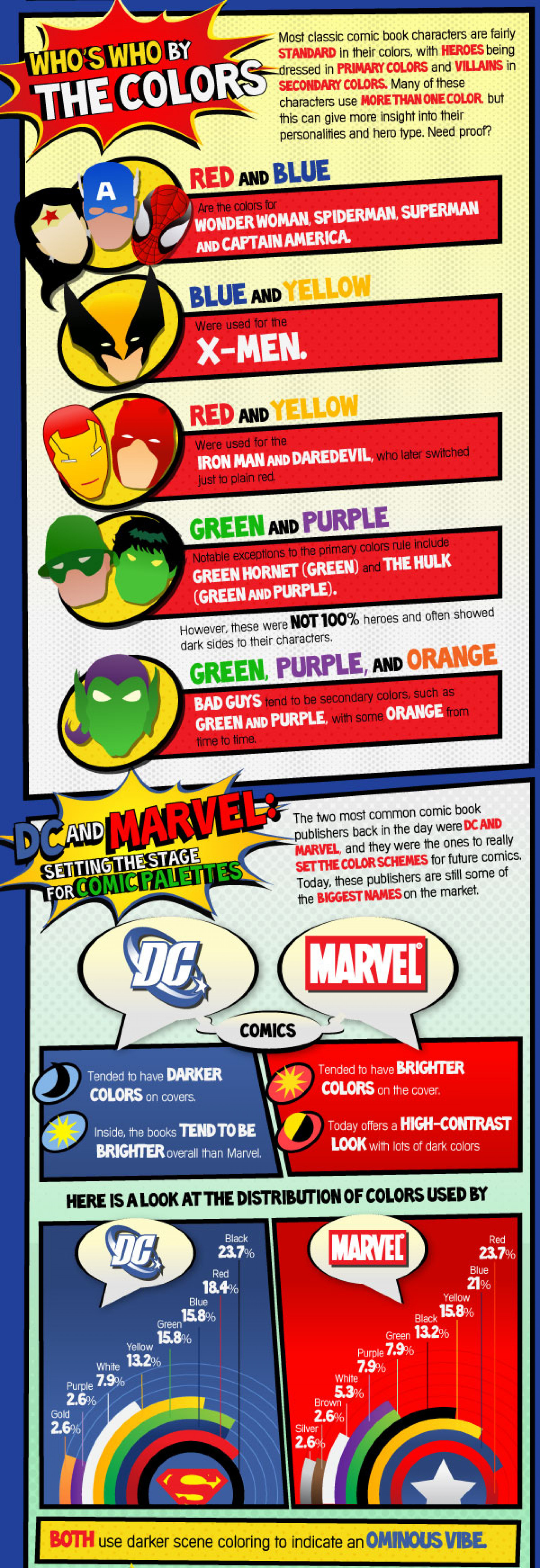 The Color Palette Of Comic Characters  Infographic