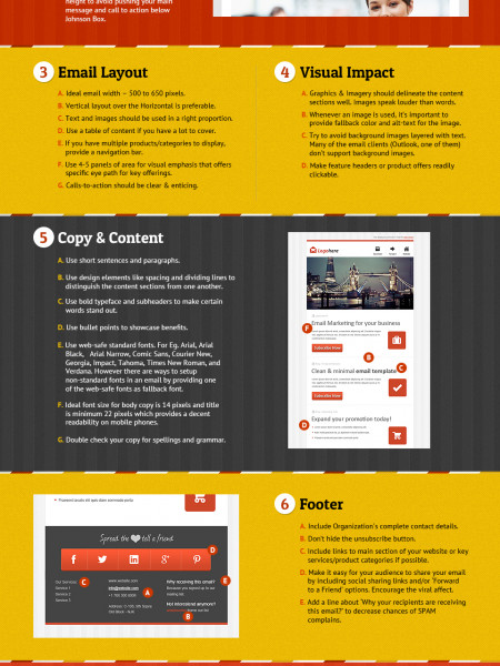The Commandments of Email & Newsletter Design; an interactive infographic & checklist for creating exemplary emails. Infographic