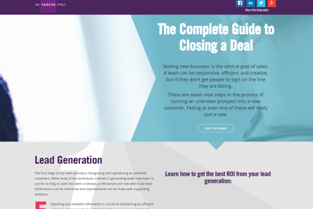 The Complete Guide to Closing a Deal Infographic