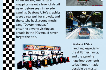 The Complete History of SEGA Racing Arcade Games Infographic