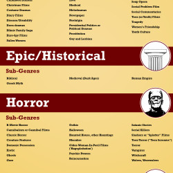 Examples of genre