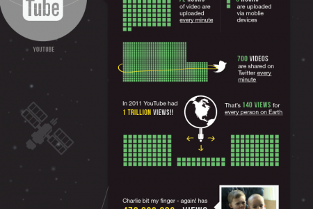 The Content Omniverse Infographic