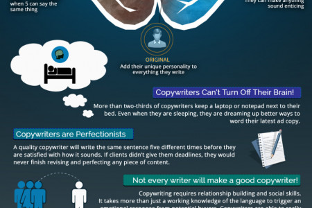 The Copywriter's Brain Infographic
