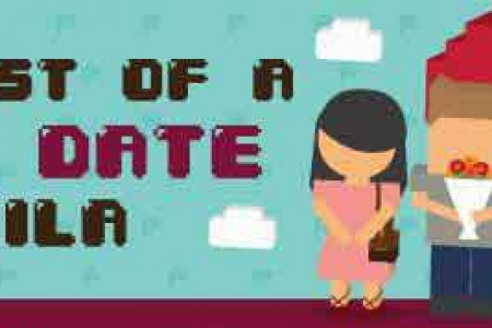 The Cost Of A First Date In Manila Infographic