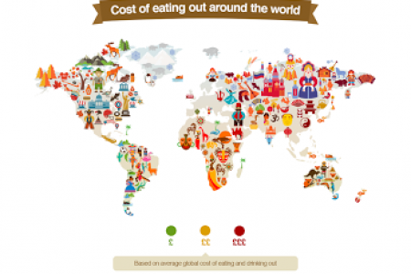The Cost of Eating Out Around the World – An Infographic! Infographic