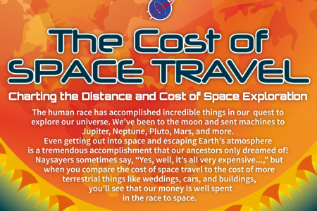 The Cost of Space Travel Infographic