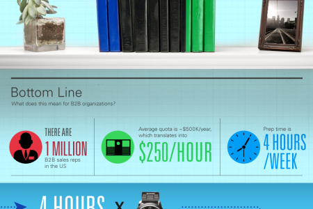 The Cost Of Too Much Data Infographic