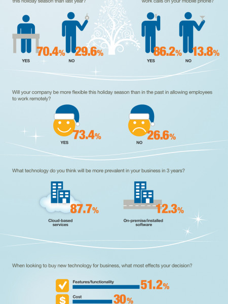 The Crazy Hours Small Business Owners Have To Work Over The Holidays Infographic