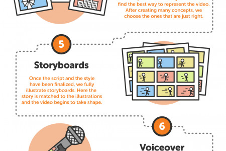 The Creative Process Behind LooseKeys Infographic